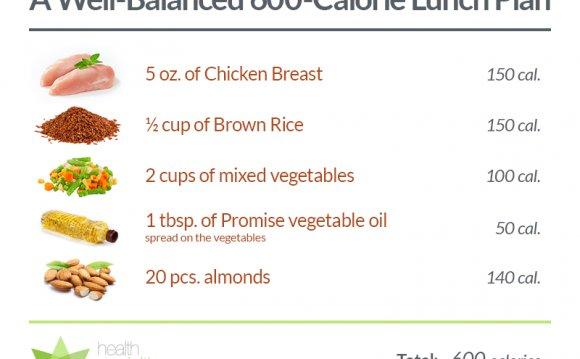 600 calorie meal plan