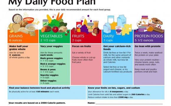 2 Calorie Diet Plan for Men