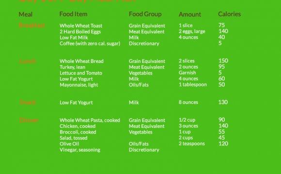 Four meals; 1200 calories