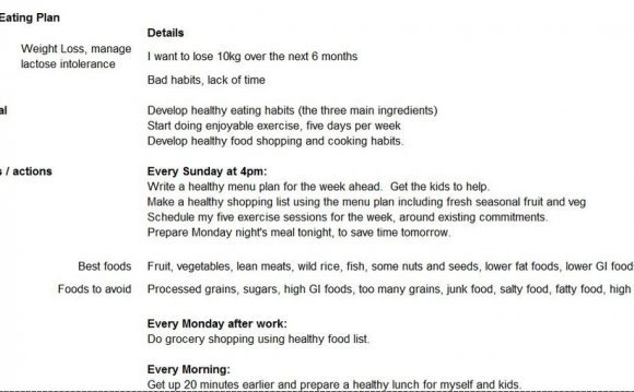 Best healthy eating plan
