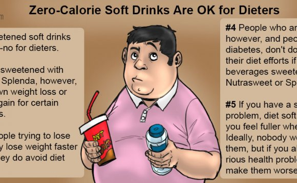 Diet-drinks-and-weight-loss