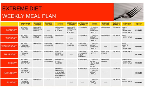 Extreme weight loss diet plan