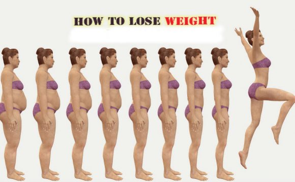 You Burn Fat & Lose Weight