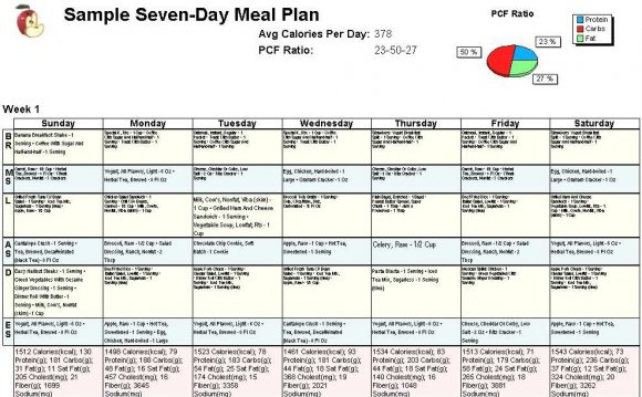 Free Meal Plans For Weight