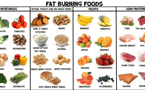Healthy Diet For Losing Weight