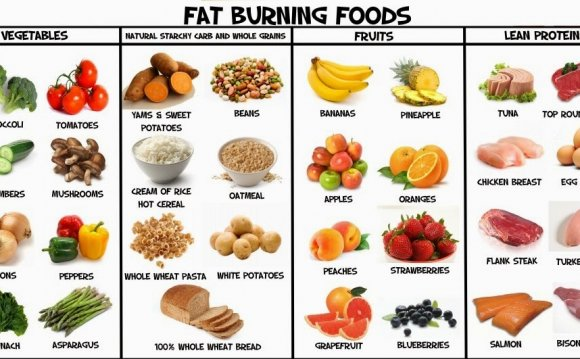 Diet Plan Foods with Weight