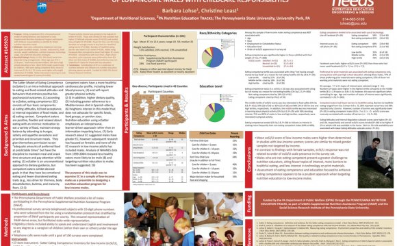 Poster Presented at the