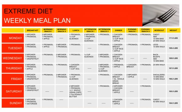 Extreme-diet-weekly-meal-plan