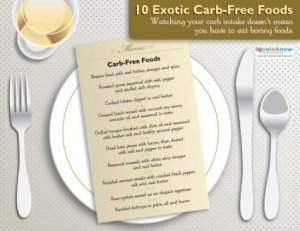 10 Exotic Carb-Free Foods Infographic v3 flat