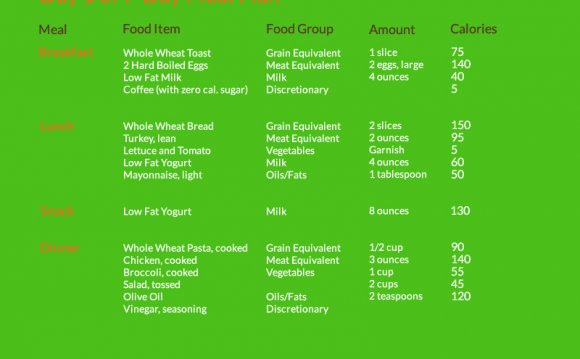 7-Day 1200 calories diet