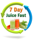 7 Day Juice Fast Plan