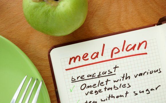 Weight loss meal Planning