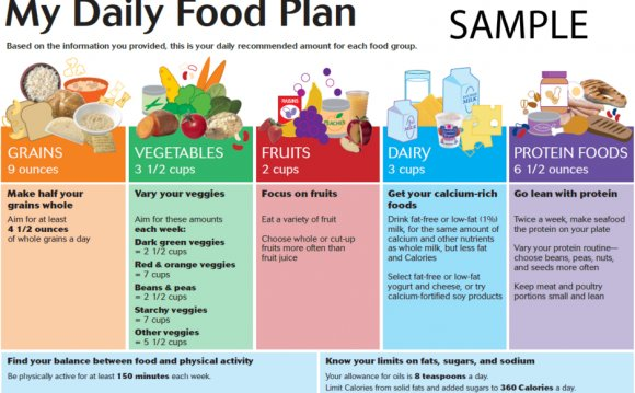 How To Design A Diet Plan For Yourself