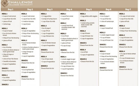 Diet Plan - Page 3 | Nutrition and diet for women
