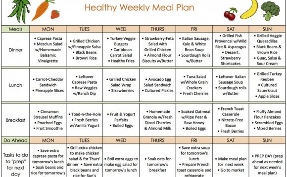 Ideal meal plan for weight loss