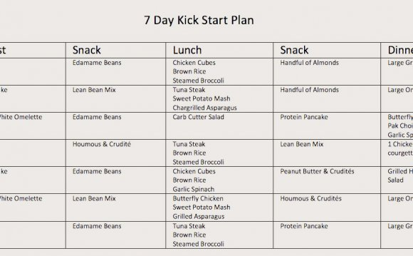 7 day 1200 calories diet plan