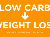 Best low carb diet for weight loss