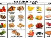 Diet foods to lose weight