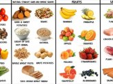 Foods to help lose weight