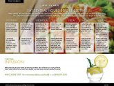Meal by meal diet plan