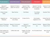 Meal Planning for weight loss