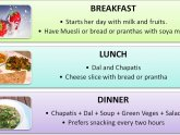 Weight loss diet plans for Womens