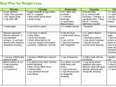 Womens meal plan for weight loss