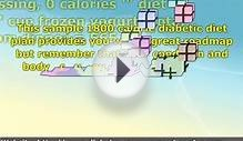 1800 Calorie Diabetic Diet Plan - A Sample Menu and
