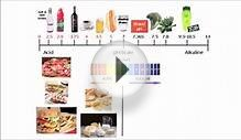 Alkaline Diet Meal Plan
