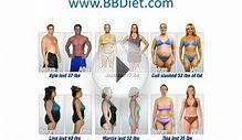 Fast Weight Loss Diet - 7 Day Belly Blast Fast Weight Loss