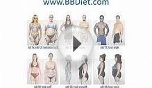 Fast Weight Loss Diet Plan - popular search