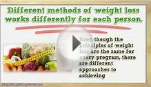 How Fast is hCG Diet Weight Loss?|HCGChica|Best Tips to