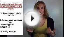 How to lose weight fast for women with he right diet plan