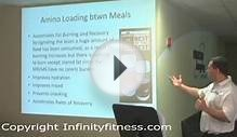 Kiss Fat Loss Nutrition Plan Part 2