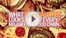 What 2, calories looks like at major fast-food restaurants